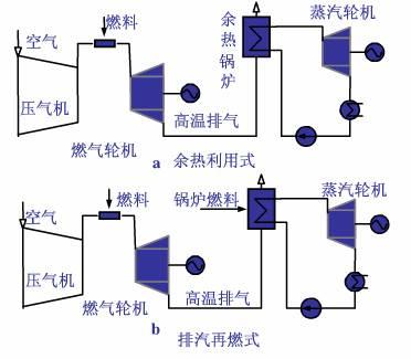 氨合成透平循环机内部结构图